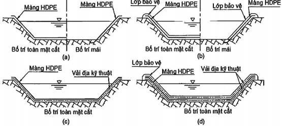 Thi công màng chống thấm HDPE