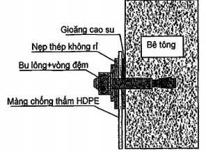 Giá bạt nhựa HDPE